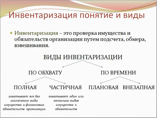 marisoft ru Курсовые дипломы презентации недорого  marisoft ru Курсовые дипломы презентации недорого Презентация к курсовой работе Инвентаризация не материальных активов